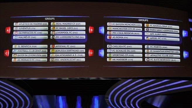 RADIO CORAZÓN  DEPORTIVO: UEFA CHAMPIONS LEGUE 2014/15:LOS ESPAÑOLES,ANTE RI...