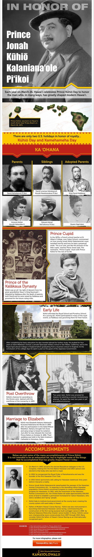 Kanaiolowalu: Infographic: Prince Kuhio
