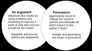 argument analysis essay gre