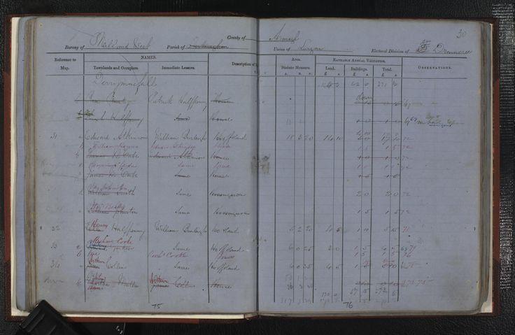 Drumcree Armagh Derrymacfall - Rose Prunty 1867