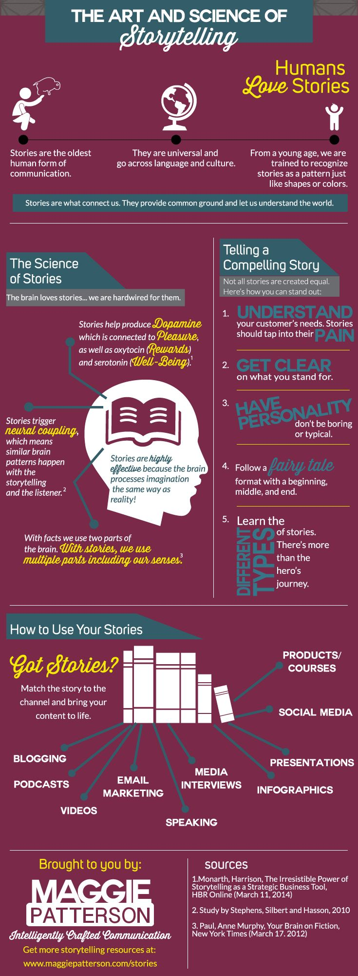 STORYTELLING // Overwhelmed with all the ways you 'should' brand & market your business? I thought so, that's why I created this easy to digest storytelling infographic that shares why storytelling is so effective, how exactly to use stories in your marketing and ways to tell compelling stories that help you stand out. Click through for more storytelling resources!