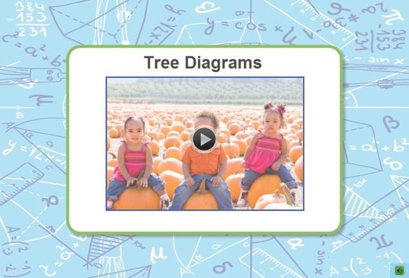 probability and tree diagrams in this interactive use a tree diagram to find the probability. Black Bedroom Furniture Sets. Home Design Ideas
