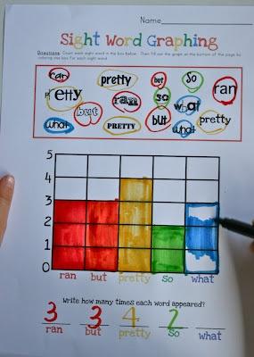 Grafieken kleuren met woorden van dezelfde categorie.