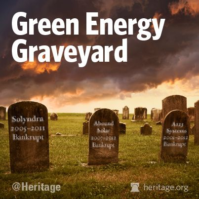 Green Graveyard: An In-Depth Look at Government's Bad Bets on 19 Now-Bankrupt Companies
