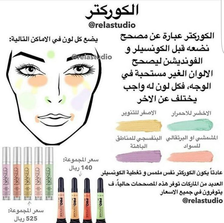 Pin By Reem Nasser On Flowers Makeup Spray Top Makeup Products Pinterest Makeup