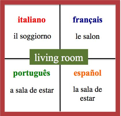 Living Room   Daily Vocabulary Word In French, Spanish, Italian And  Portuguese.
