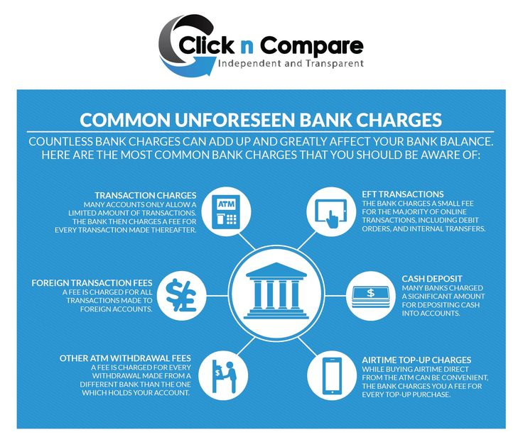 The Most Common Unforeseen Bank Charges