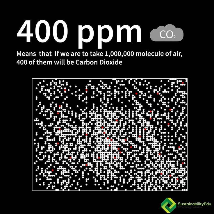 What does it mean if Carbon Dioxide concentration is 400 ppm?  #ClimateChange  #throwback to our last post.  #SustainabilityEdu #sustainability #space #sun #GlobalWarming #CarbonDioxide #Methane #environment #TforDesign  #nature #sky #blue #tree #twilight #clouds #beauty  #love #green #skylovers #dusk #weather #photooftheday #tagforlikes #like  #mothernature  #science #FollowMe #environmentalist Re-post by Hold With Hope