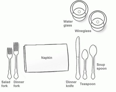 Place setting when having a buffet