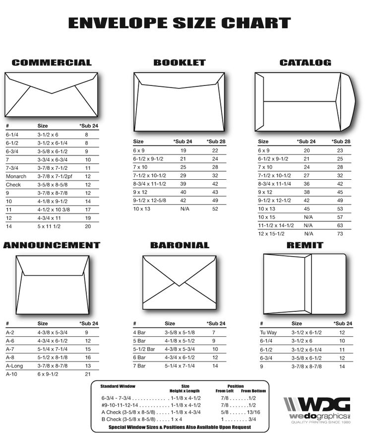 Envelope Size Chart by We Do Graphics | Customer Resources
