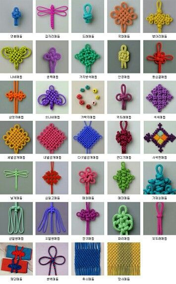 Selection of beautiful knots