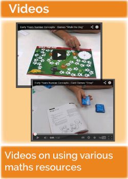 Videos a set of great videos for you and your students.