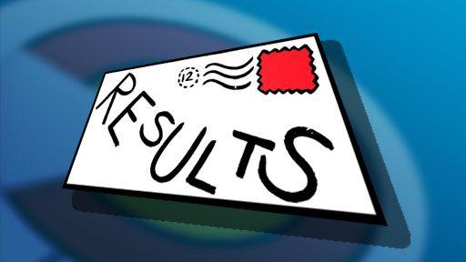 Federal Board SSC Part 2 Annual Result 2014 - InnerForumInnerForum
