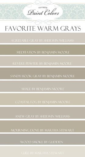 @neatnic33 (Revere Pewter is my LR...with all the natural light your school room would be gray, but bamboo shades would look fantastic against it!! ) Top 10 Favorite Warm Gray Paint Colors