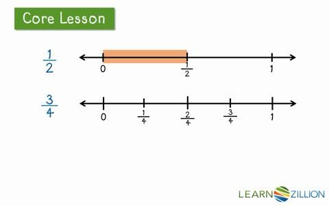 for reviewing equivalent fraction concepts equivalent fractions ...