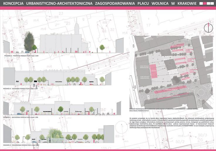plac Wolnica w Krakowie – konkurs