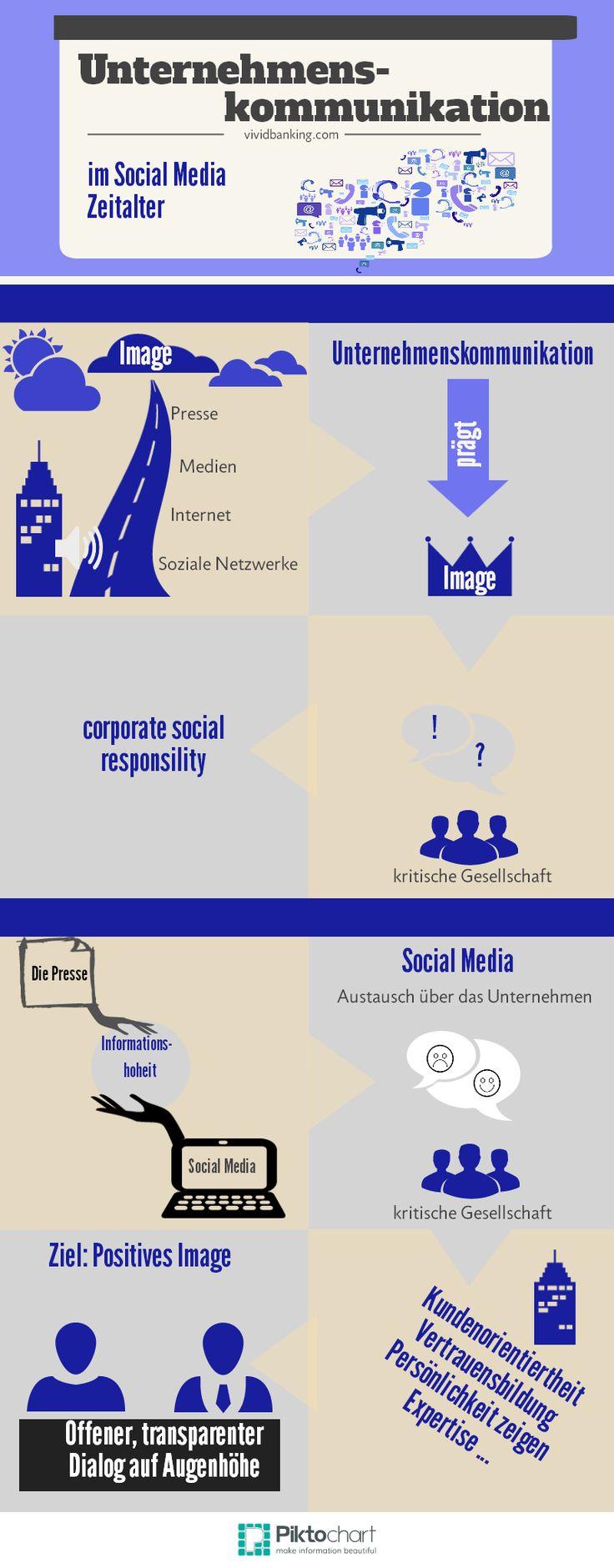 Ausgezeichnet Social Media Setzen Schlüsselwörter Fort ...