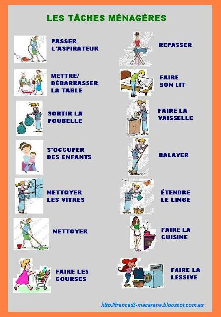 Top 52 best FLE: Tâches ménagères images on Pinterest | French people  AM87