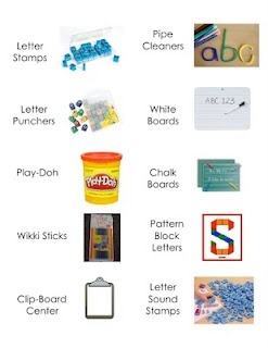 Daily 5 Word Work - I think I'll make something like this to post with word work choices.