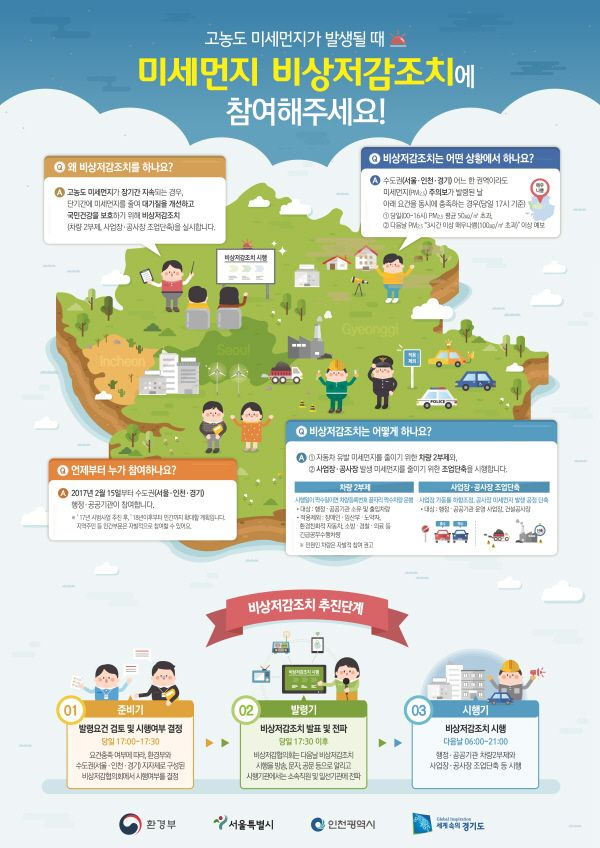 [infographic]'미세먼지 비상저감조치'에 관한 인포그래픽