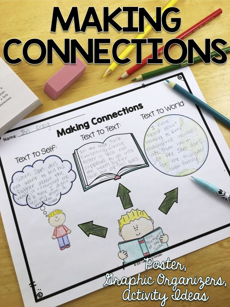 Making Connections are just one of many important reading comprehension strategies to practice over and over with your students.  These making connections graphic organizers, poster, and activities will keep your students engaged in actively making connections!
