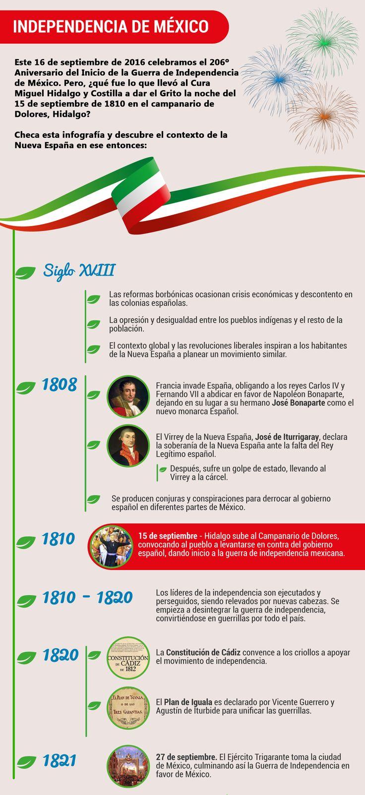 Este 16 de septiembre de 2016 celebramos el 206º Aniversario del Inicio de la Guerra de Independencia de México. Pero, ¿qué fue lo que llevó al Cura Miguel Hidalgo y Costilla a dar el Grito la noche del 15 de septiembre de 1810 en el campanario de Dolores, Hidalgo?