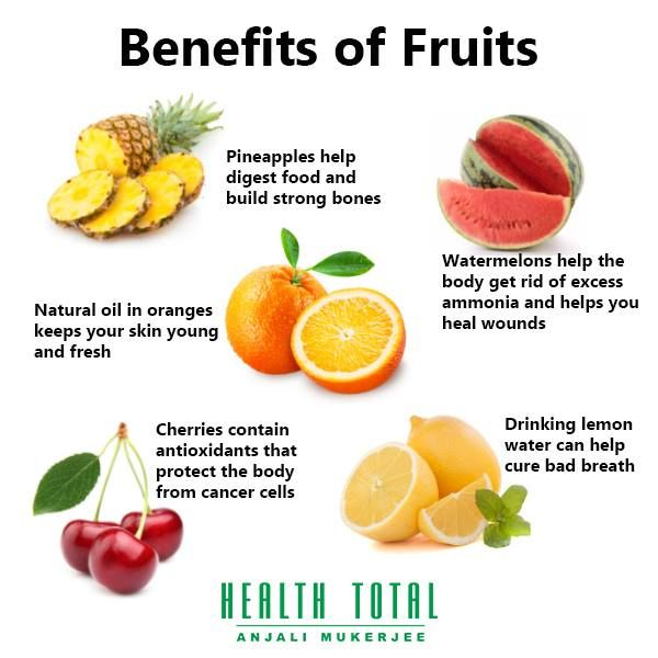 Fruits have multiple benefits with each fruit consisting