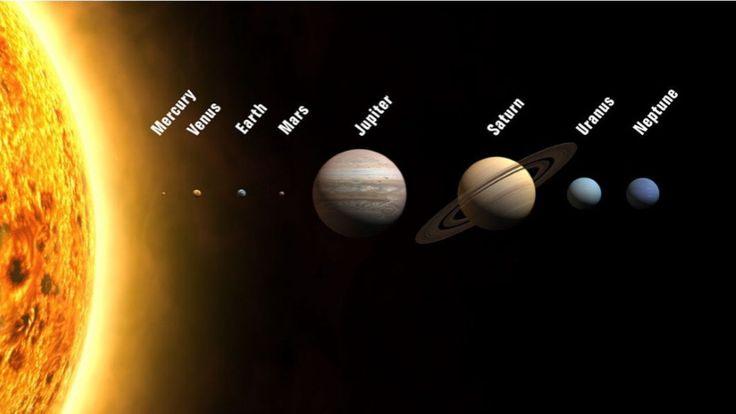 El Espacio, Los Planetas Para Niños. Solar System in Spanish for Childre...