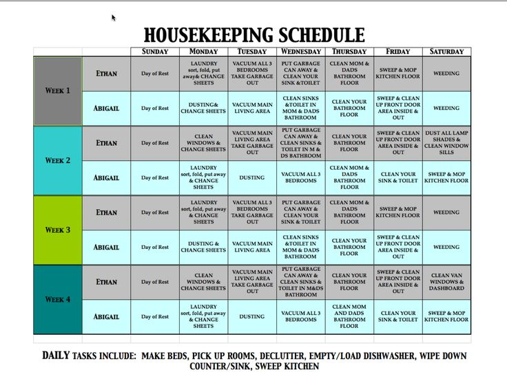 307 best housekeeping images on Pinterest Cleaning, Cleaning - sample cleaning schedule template