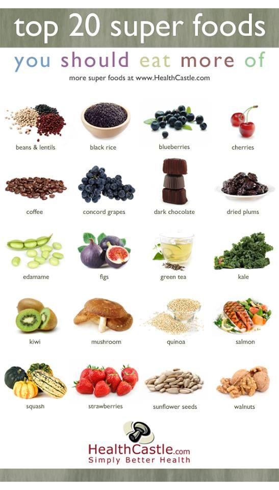 Top 20 Super Foods  You Should Eat More Of: PF's except count for dark chocolate, dried plums, sunflower seeds & walnuts (good uses for 49 Weekly Points+); use WILD salmon for a PF