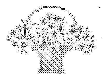 Design Cross Stitch Baskets, Flowers, Birds, Butterflies for linens. A 1960s hand embroidery pattern.