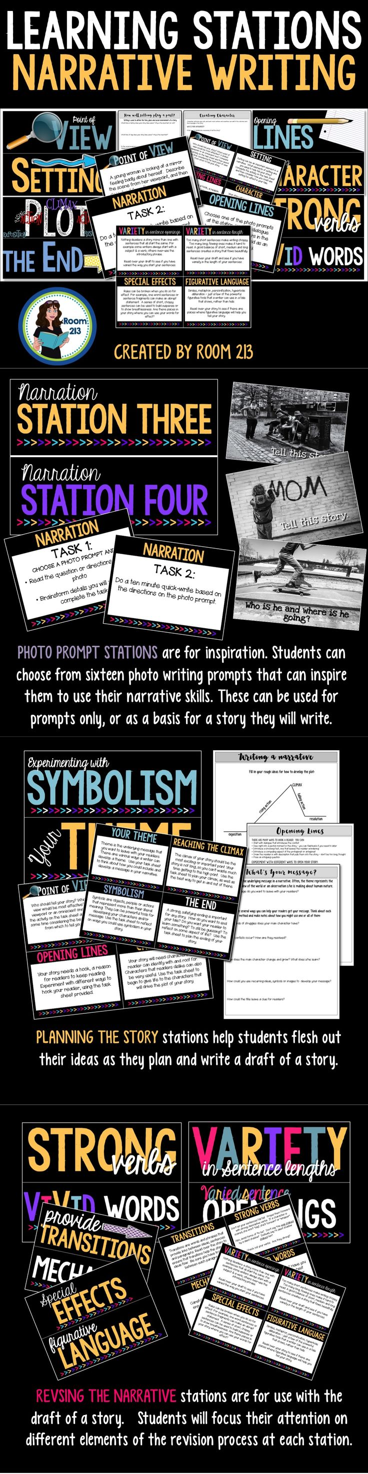 NARRATIVE & CREATIVE WRITING: get your students focused, thinking and writing as they explore the elements of narration. Stations for revision are included too!
