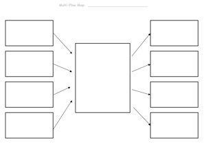 mind map template pdf kleo beachfix co