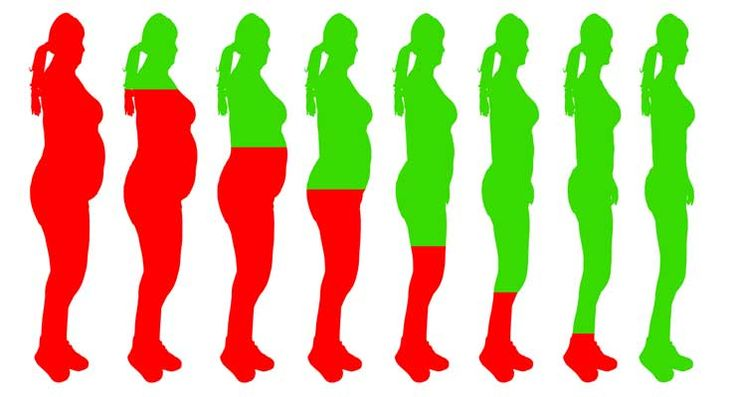 régime simple et efficace pour perdre 5 kilos en 2 semaines seulement