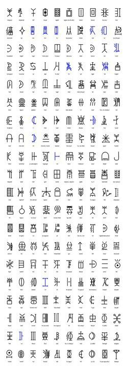 The 253 Best Glyphs Symbols Images On Pinterest Signs Witch