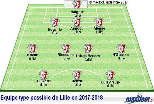 Lille : quelle équipe type en 2017-2018 ? - Football - MAXIFOOT