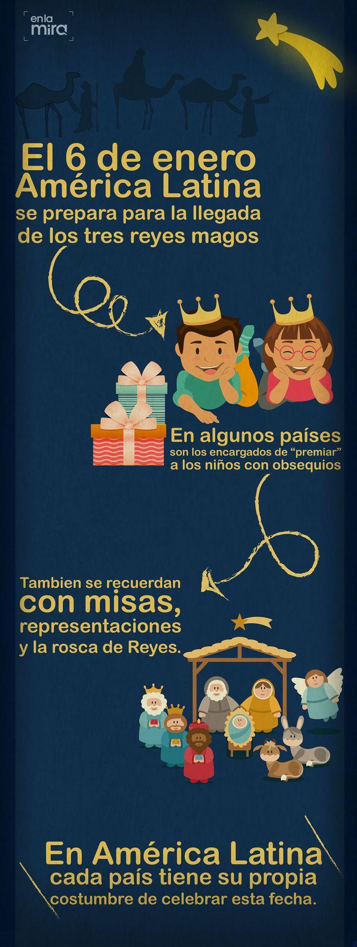 6 de enero Día de los Reyes