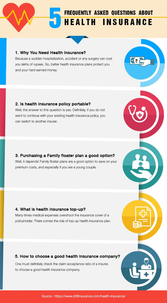 Health Insurance Can Be A Daunting Task To Buy Right Dhfl Offers The Best Health Insura Buy Health Insurance Health Insurance Policies Health Insurance India