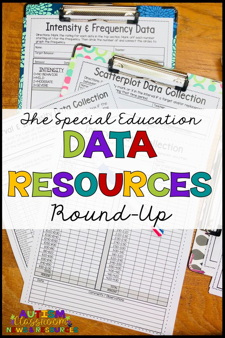 This is a full roundup of all the data resources available on the Autism Classroom Resources blog.  I've gathered all the posts on instructional and behavior data...the free resources...and information on collecting and analyzing your data. via @drchrisreeve