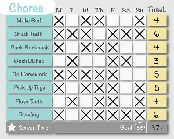Customized Printable Chore ChartBehavior ChartReward Chart Plain