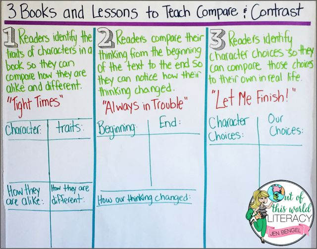 compare and contrast the strategies used I used different vocabulary words to compare and contrast the two words i also used other words, such as, boy and girl with the same procedures the group skill tracking sheet was also helpful with keeping my students on task and focused.