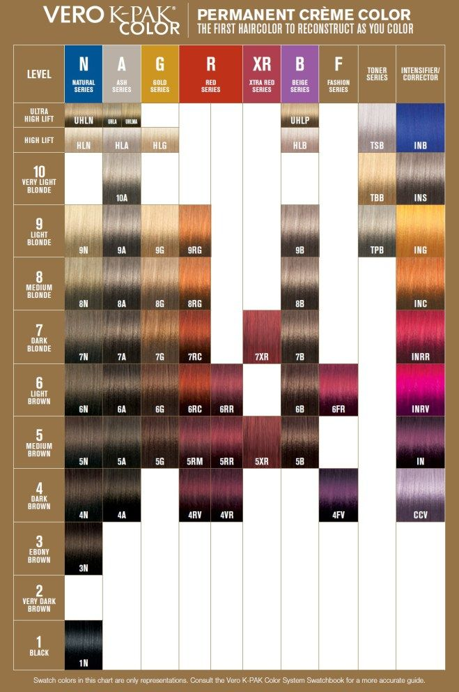 Joico Vero K Pak Color Swatches Hair Color Swatches