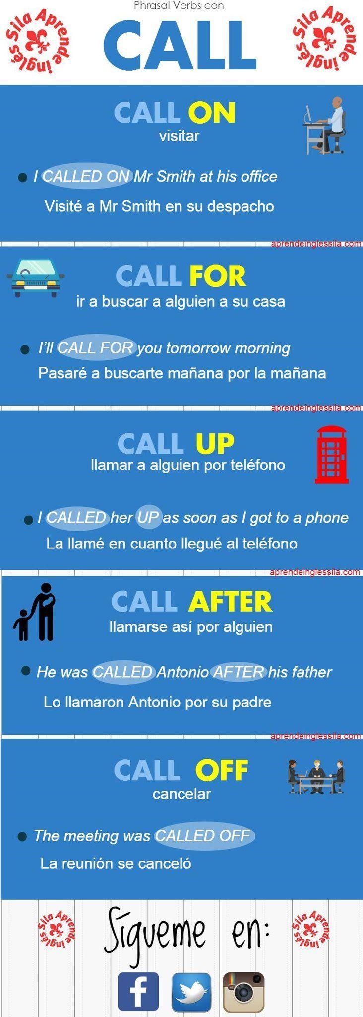 Phrasal Verbs con CALL