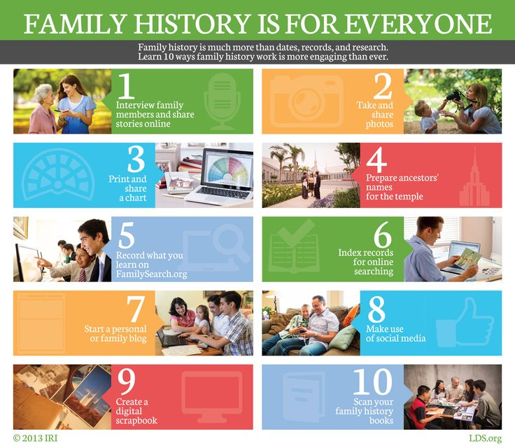 Explore 10 fun ways you can get involved with family history.  #lds #mormons