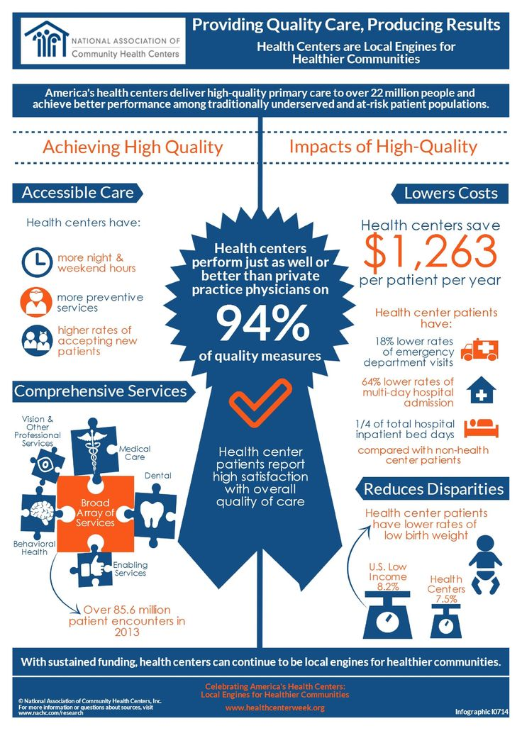 Health Centers are providing quality care, producing results.