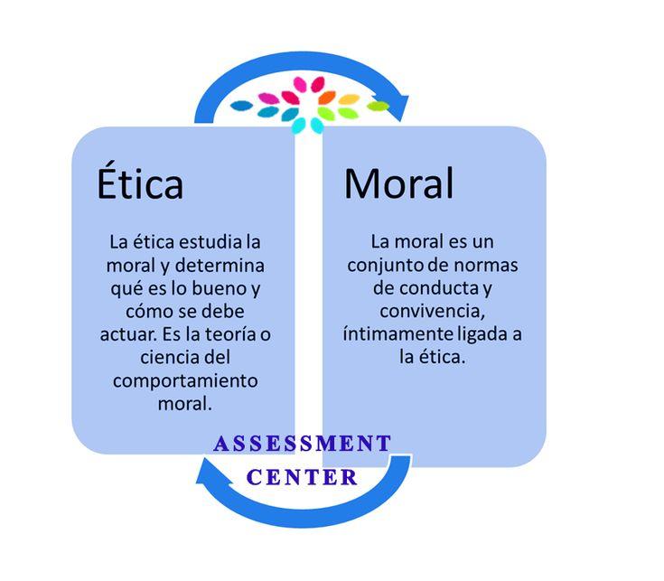 Artigo sobre etica e moral