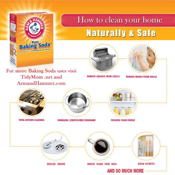 How to Clean with Baking Soda | TidyMom