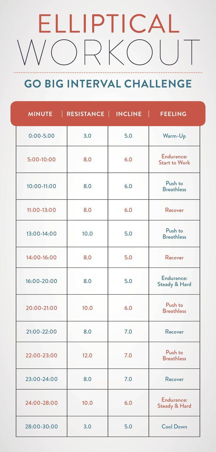 Weight loss center in dubai image 2