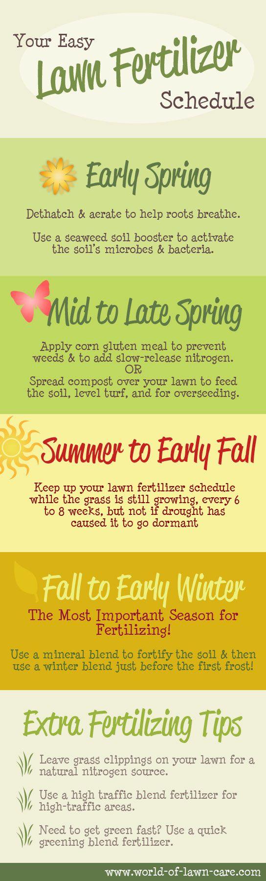 Lawn care advertising ideas - Lawn Fertilizer Schedule