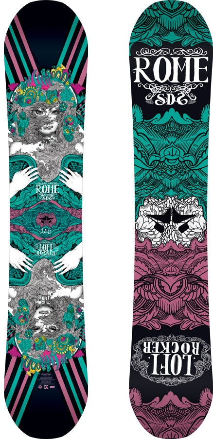 Rome Lo-Fi Rocker Snowboard | Rome Snowboard Design Syndicate 2013